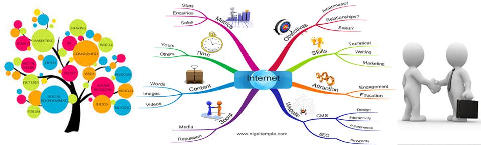 Best SEO Company | SEO company Ahmedabad | Search Engine